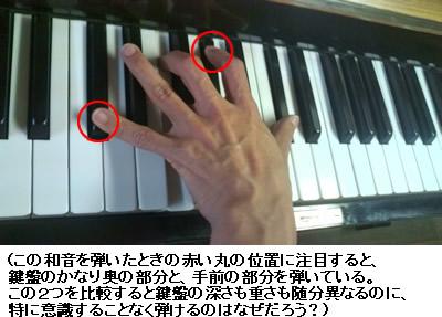 和音で鍵盤を押さえる
